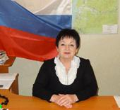 Дзюнь Ирина Дмитриевна